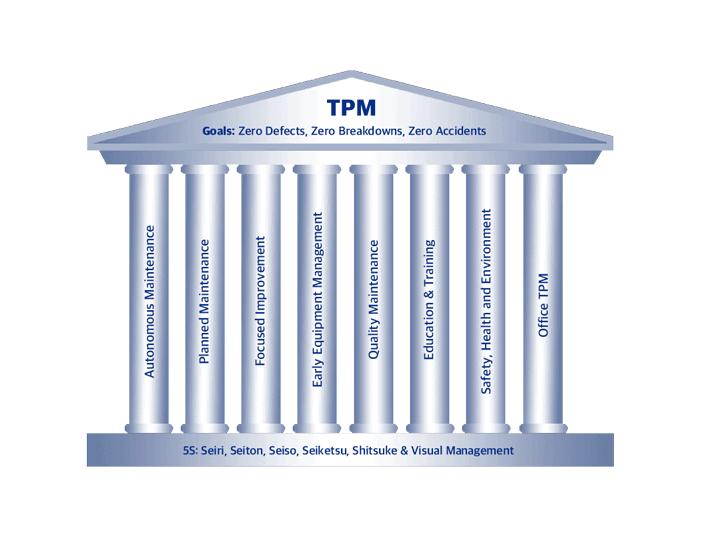 ที่ปรึกษา TPM